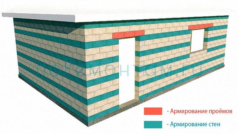 Схема армирования проёмов и стен