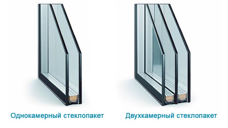 Стеклопакеты пластикового окна